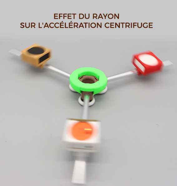 Effet du rayon sur l'accélération centrifuge
